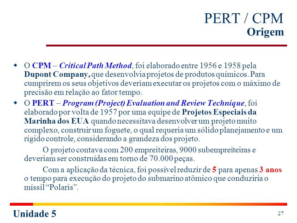 Unidade 5 27 PERT / CPM Origem O CPM – Critical Path Method, foi elaborado entre 1956 e 1958 pela Dupont Company, que desenvolvia projetos de produtos