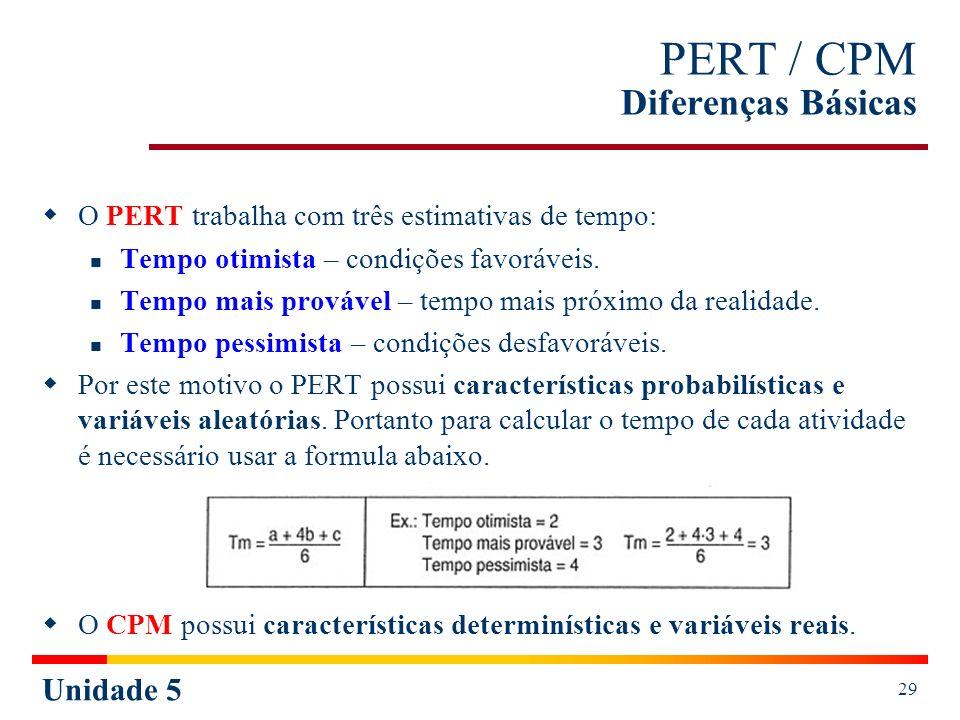 Unidade 5 29 PERT / CPM Diferenças Básicas O PERT trabalha com três estimativas de tempo: Tempo otimista – condições favoráveis. Tempo mais provável –
