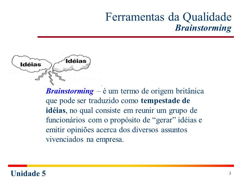 Unidade 5 3 Ferramentas da Qualidade Brainstorming Brainstorming – é um termo de origem britânica que pode ser traduzido como tempestade de idéias, no