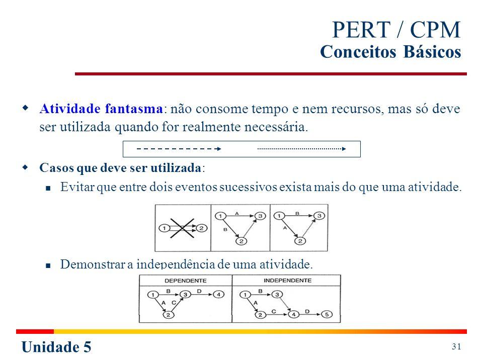 Unidade 5 32 PERT / CPM Conceitos Básicos Atividades condicionantes: são aquelas que condicionam a realização das atividades que lhes sucedem.