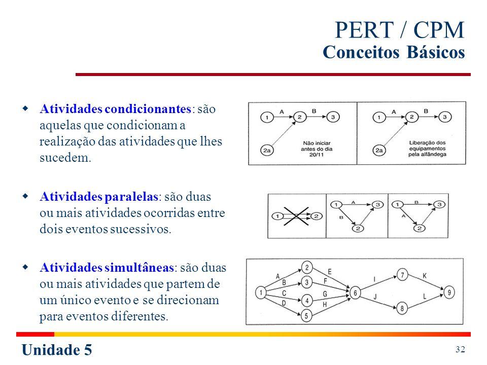 Unidade 5 32 PERT / CPM Conceitos Básicos Atividades condicionantes: são aquelas que condicionam a realização das atividades que lhes sucedem. Ativida