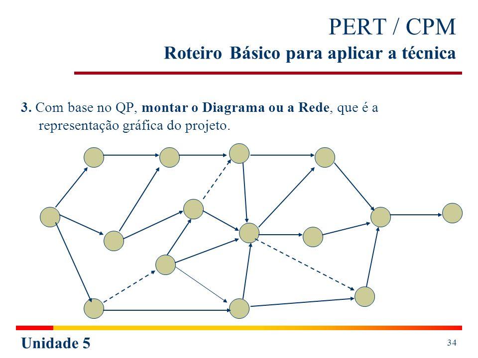 Unidade 5 35 PERT / CPM Roteiro Básico para aplicar a técnica Passos necessários para montar a rede: Por meio do QP verificar quais atividades partem do evento inicial; Ignorar as atividades antecessoras e montar a rede observando o destino de cada atividade, segundo o QP na ordem seqüencial em que são empregadas (de cima para baixo); Numerar os eventos, no início o número 1 e ao final o maior número de acordo com o projeto; Verificar se a Rede foi montada corretamente, perguntando ao QP de cima para baixo, qual a origem de cada atividade e observar a sua concordância com a Rede.