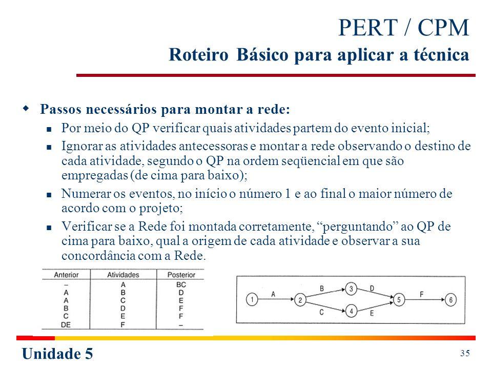 Unidade 5 35 PERT / CPM Roteiro Básico para aplicar a técnica Passos necessários para montar a rede: Por meio do QP verificar quais atividades partem