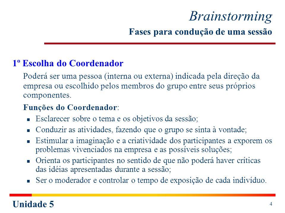 Unidade 5 5 Brainstorming Fases para condução de uma sessão 2º Anotar as idéias apresentadas Escrever todos os problemas de acordo com o ponto de vista de cada partici- pante, colocar as idéias em um local visível para todos, de forma que na segunda etapa eles possam selecioná-las e priorizá-las.