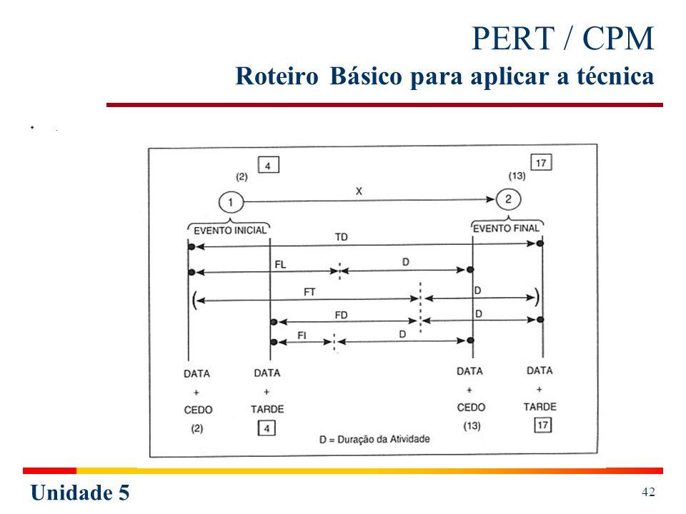 Unidade 5 43 PERT / CPM Roteiro Básico para aplicar a técnica Cálculo das Folgas: FL (Folga Livre) é o atraso máximo que uma atividade pode ter sem comprometer a data mais cedo do seu evento final.