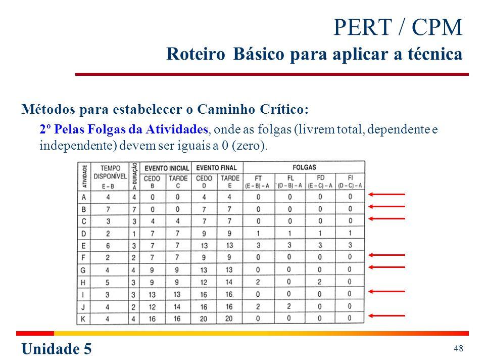 Unidade 5 48 PERT / CPM Roteiro Básico para aplicar a técnica Métodos para estabelecer o Caminho Crítico: 2º Pelas Folgas da Atividades, onde as folga
