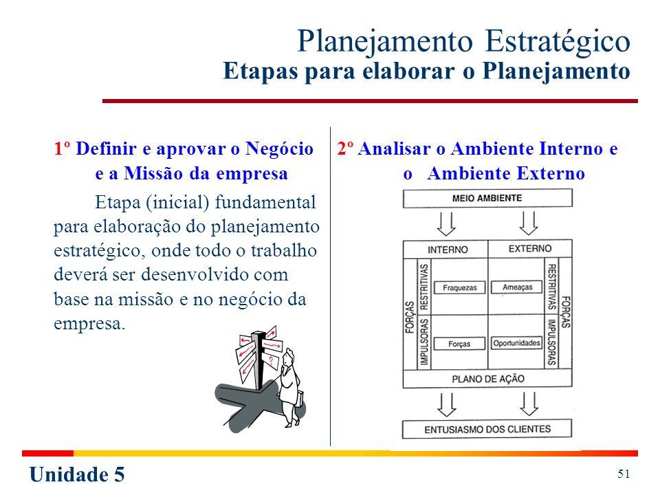 Unidade 5 51 Planejamento Estratégico Etapas para elaborar o Planejamento 1º Definir e aprovar o Negócio e a Missão da empresa Etapa (inicial) fundame