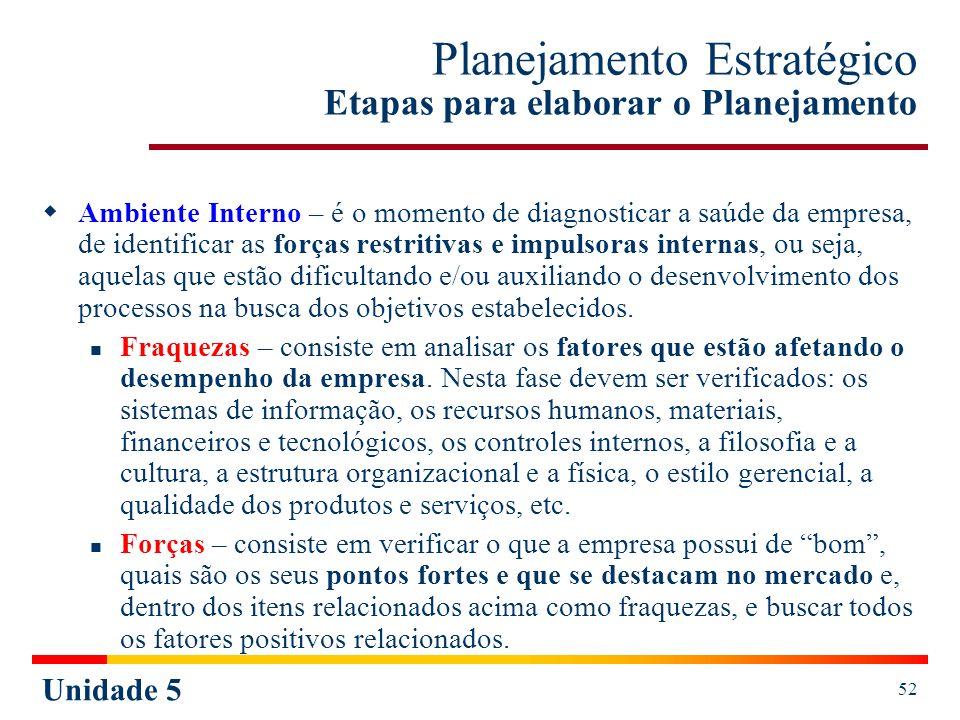 Unidade 5 52 Planejamento Estratégico Etapas para elaborar o Planejamento Ambiente Interno – é o momento de diagnosticar a saúde da empresa, de identi
