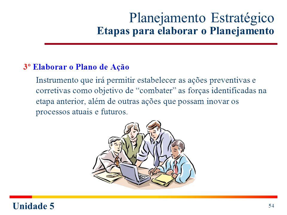 Unidade 5 54 Planejamento Estratégico Etapas para elaborar o Planejamento 3º Elaborar o Plano de Ação Instrumento que irá permitir estabelecer as açõe