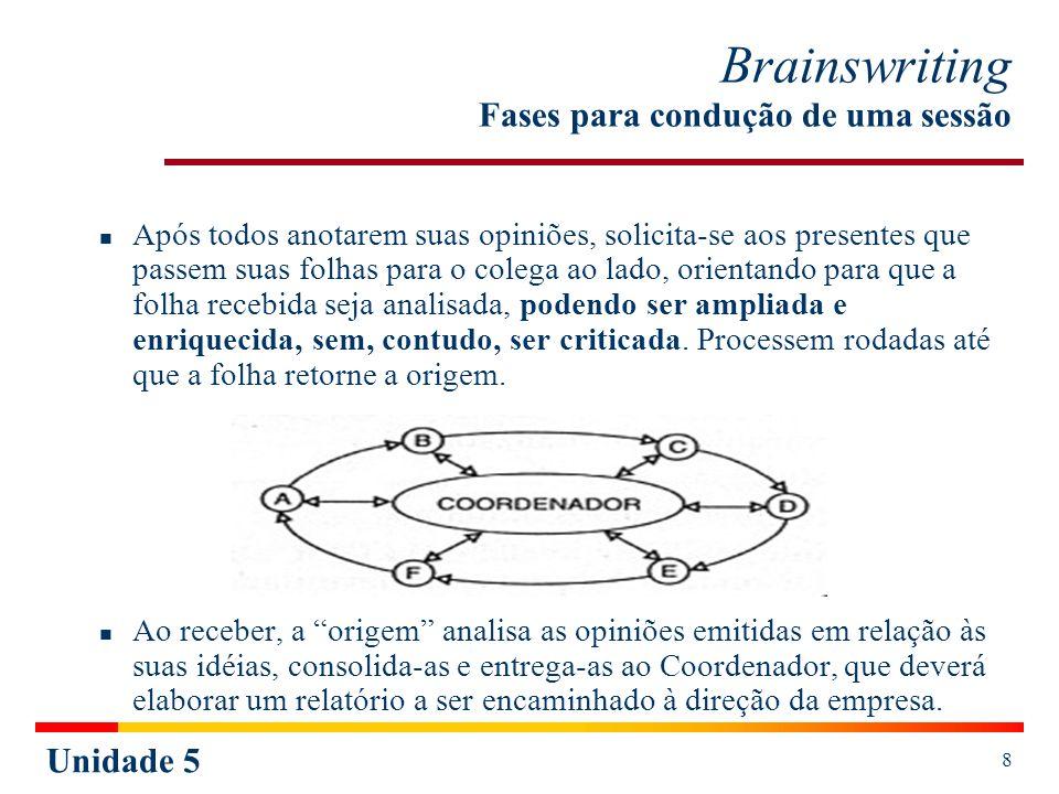 Unidade 5 8 Brainswriting Fases para condução de uma sessão Após todos anotarem suas opiniões, solicita-se aos presentes que passem suas folhas para o
