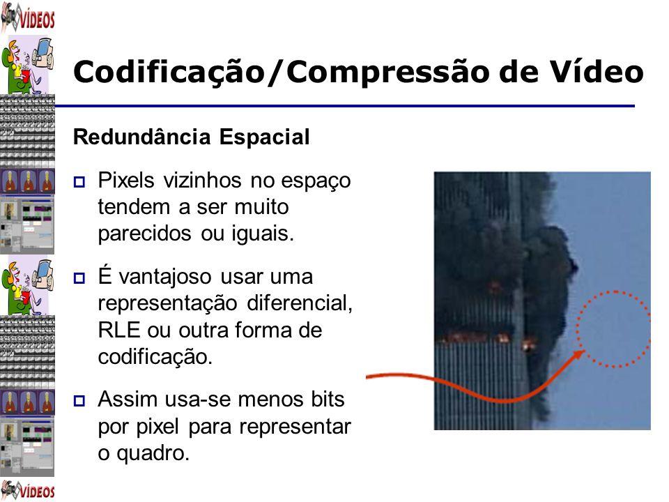 Codificação/Compressão de Vídeo Redundância Espacial Pixels vizinhos no espaço tendem a ser muito parecidos ou iguais. É vantajoso usar uma representa