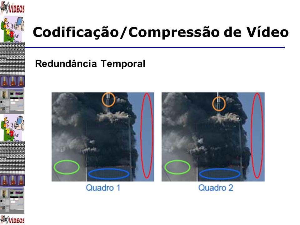 Codificação/Compressão de Vídeo Redundância Temporal