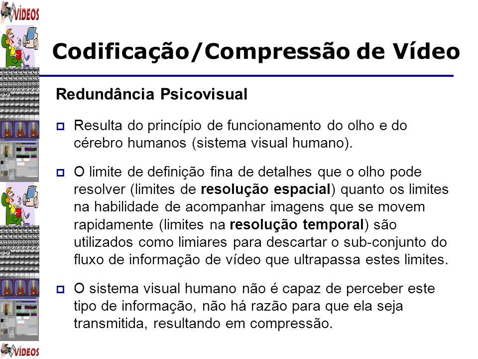 Codificação/Compressão de Vídeo Redundância Psicovisual Resulta do princípio de funcionamento do olho e do cérebro humanos (sistema visual humano). O