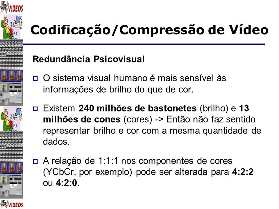 Codificação/Compressão de Vídeo Redundância Psicovisual O sistema visual humano é mais sensível às informações de brilho do que de cor. Existem 240 mi