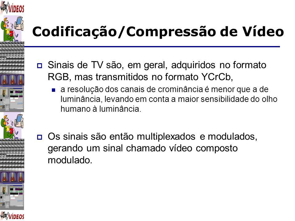 Codificação/Compressão de Vídeo Sinais de TV são, em geral, adquiridos no formato RGB, mas transmitidos no formato YCrCb, a resolução dos canais de cr