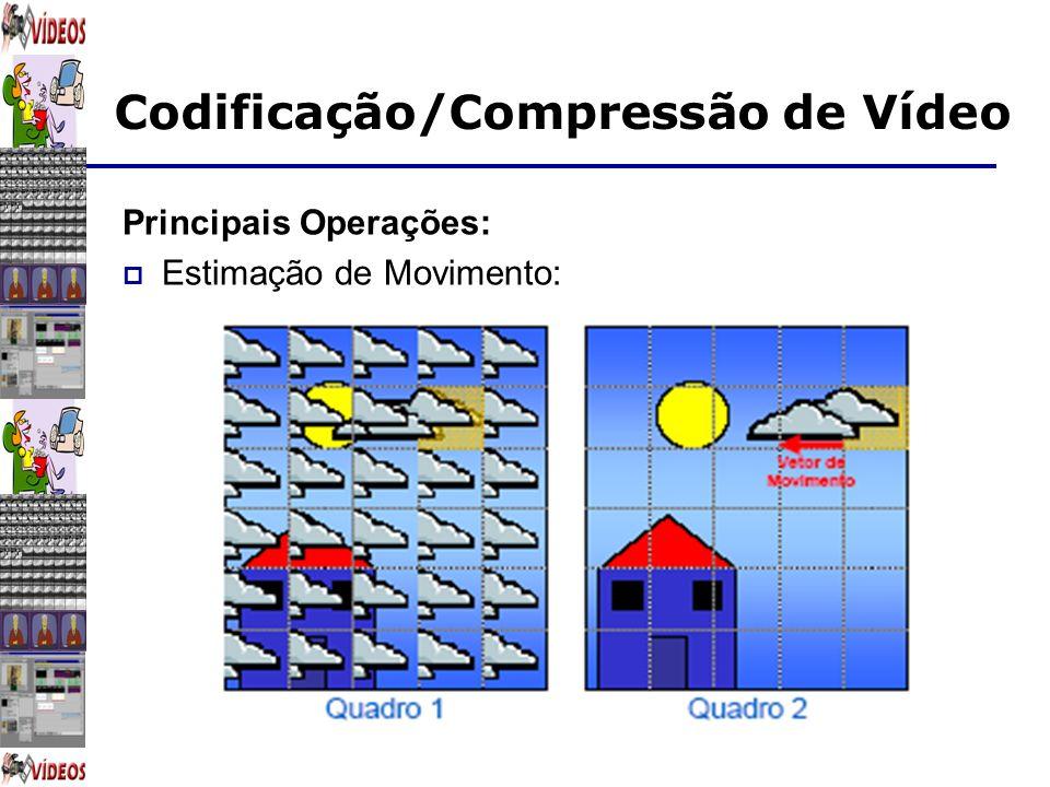 Codificação/Compressão de Vídeo Principais Operações: Estimação de Movimento: