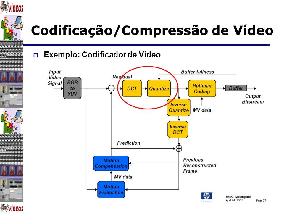 Codificação/Compressão de Vídeo Exemplo: Codificador de Vídeo