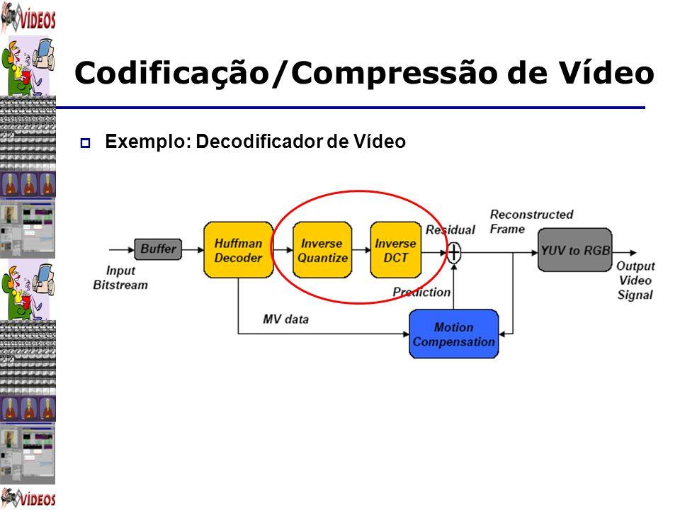 Codificação/Compressão de Vídeo Exemplo: Decodificador de Vídeo