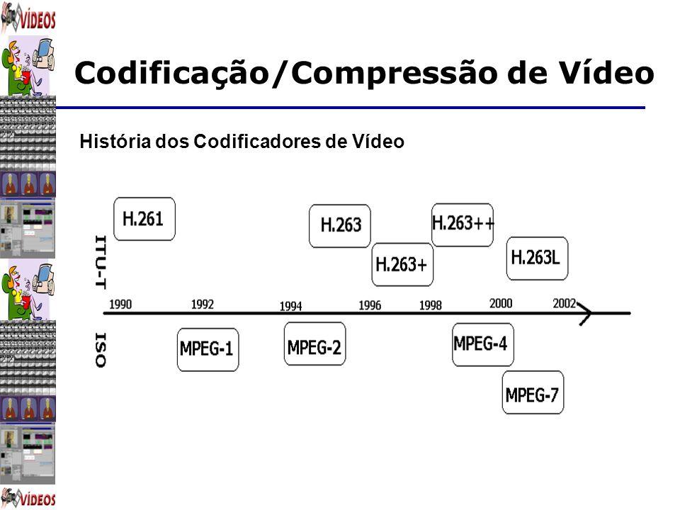 Codificação/Compressão de Vídeo História dos Codificadores de Vídeo