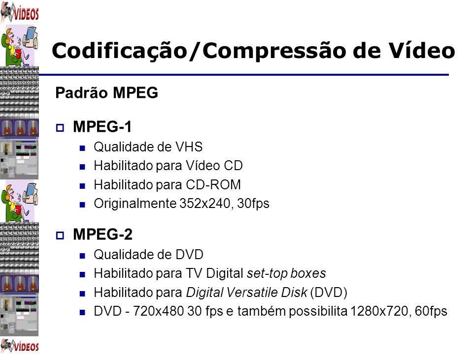 Codificação/Compressão de Vídeo Padrão MPEG MPEG-1 Qualidade de VHS Habilitado para Vídeo CD Habilitado para CD-ROM Originalmente 352x240, 30fps MPEG-