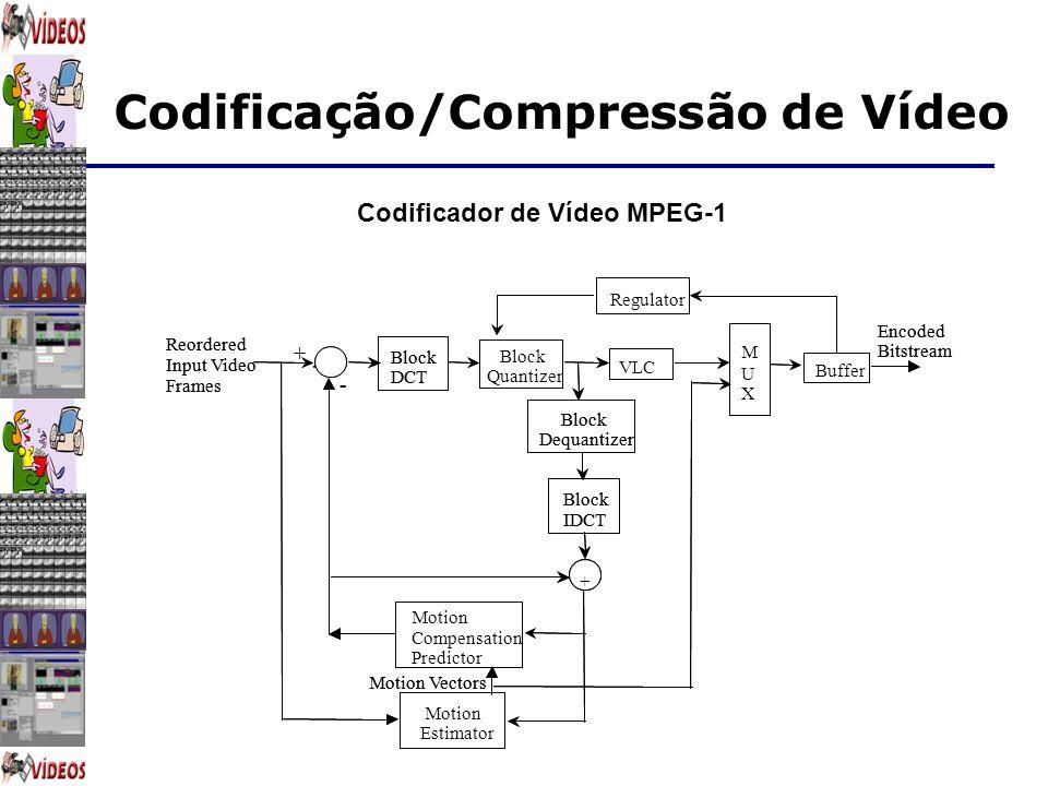 Codificação/Compressão de Vídeo Codificador de Vídeo MPEG-1