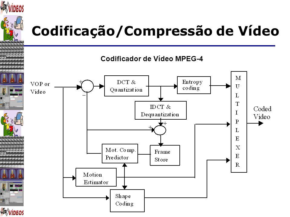 Codificação/Compressão de Vídeo Codificador de Vídeo MPEG-4