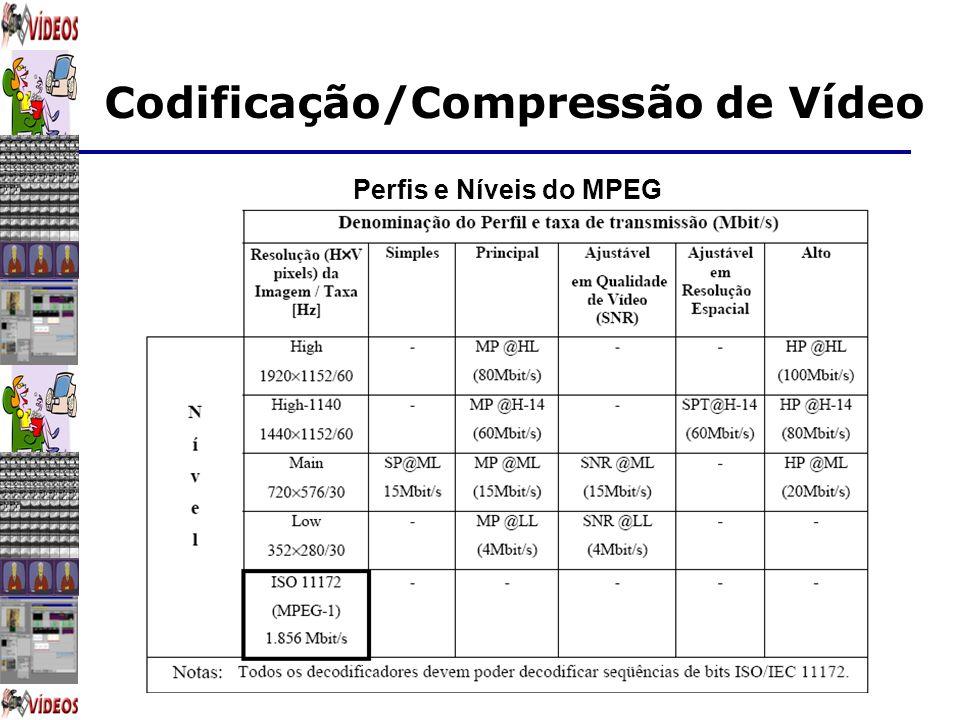 Codificação/Compressão de Vídeo Perfis e Níveis do MPEG