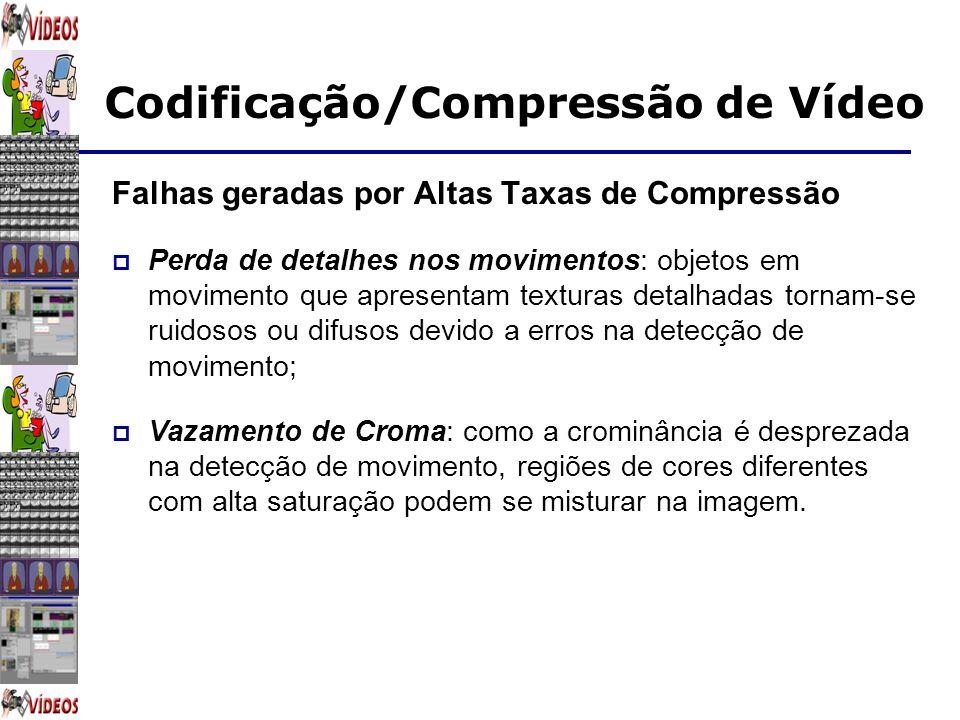 Codificação/Compressão de Vídeo Falhas geradas por Altas Taxas de Compressão Perda de detalhes nos movimentos: objetos em movimento que apresentam tex