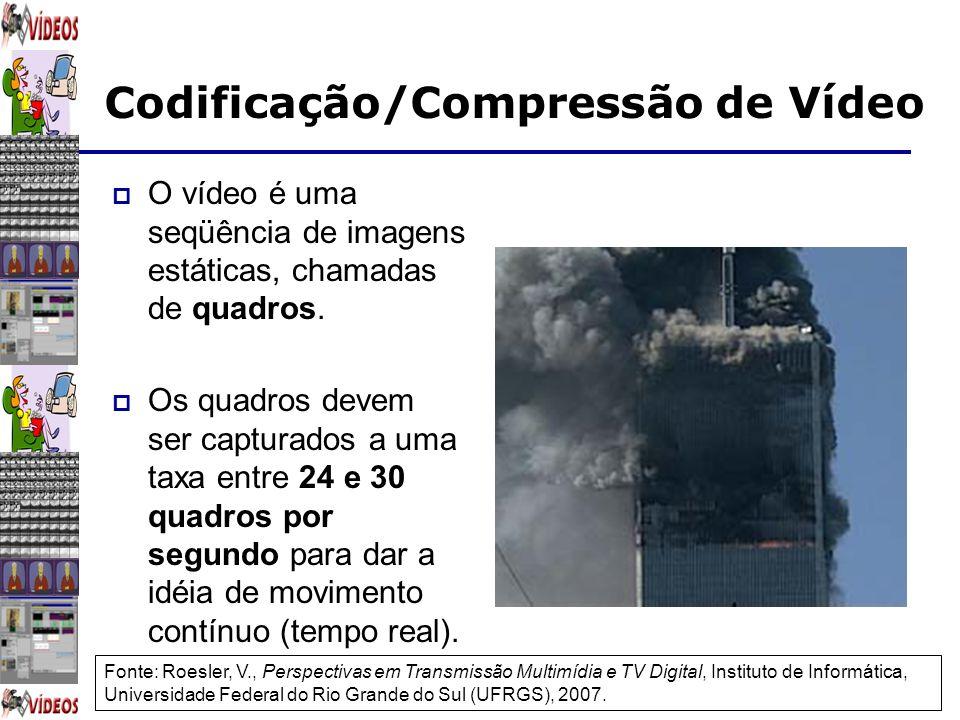 Codificação/Compressão de Vídeo O vídeo é uma seqüência de imagens estáticas, chamadas de quadros. Os quadros devem ser capturados a uma taxa entre 24