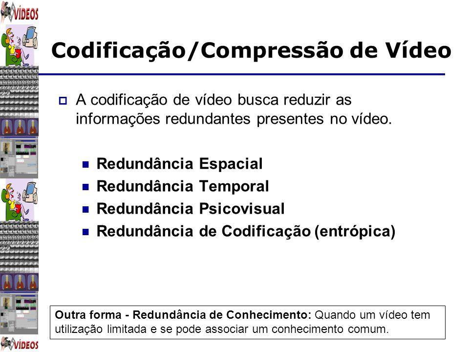 Codificação/Compressão de Vídeo A codificação de vídeo busca reduzir as informações redundantes presentes no vídeo. Redundância Espacial Redundância T