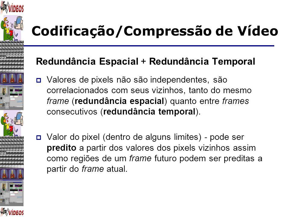 Codificação/Compressão de Vídeo Redundância Espacial + Redundância Temporal Valores de pixels não são independentes, são correlacionados com seus vizi