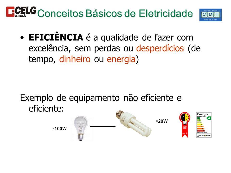 EFICIÊNCIA é a qualidade de fazer com excelência, sem perdas ou desperdícios (de tempo, dinheiro ou energia) Exemplo de equipamento não eficiente e ef