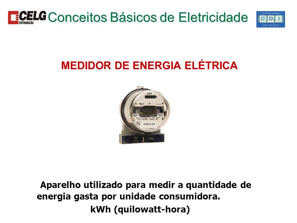 MEDIDOR DE ENERGIA ELÉTRICA Aparelho utilizado para medir a quantidade de energia gasta por unidade consumidora. kWh (quilowatt-hora) Conceitos Básico