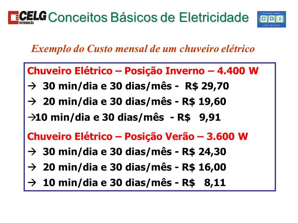 Conceitos Básicos de Eletricidade Exemplo do Custo mensal de um chuveiro elétrico Chuveiro Elétrico – Posição Inverno – 4.400 W 30 min/dia e 30 dias/m