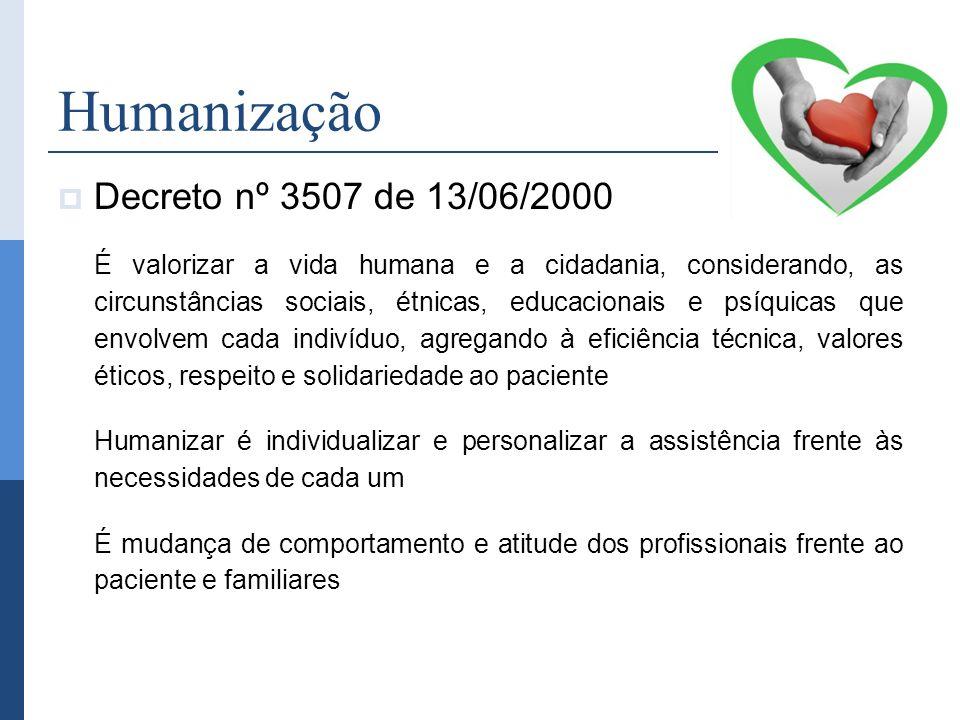 Humanização Decreto nº 3507 de 13/06/2000 É valorizar a vida humana e a cidadania, considerando, as circunstâncias sociais, étnicas, educacionais e ps