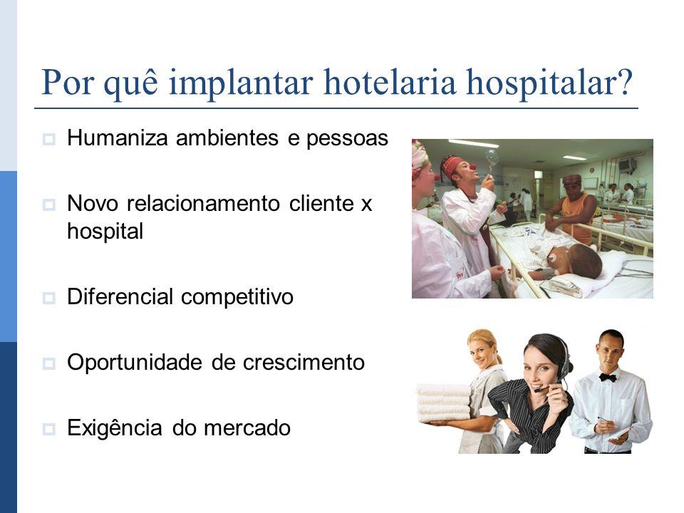 Por quê implantar hotelaria hospitalar? Humaniza ambientes e pessoas Novo relacionamento cliente x hospital Diferencial competitivo Oportunidade de cr