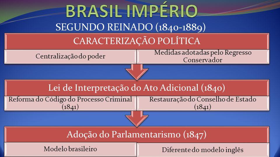 SEGUNDO REINADO (1840-1889) Adoção do Parlamentarismo (1847) Modelo brasileiro Diferente do modelo inglês Lei de Interpretação do Ato Adicional (1840)