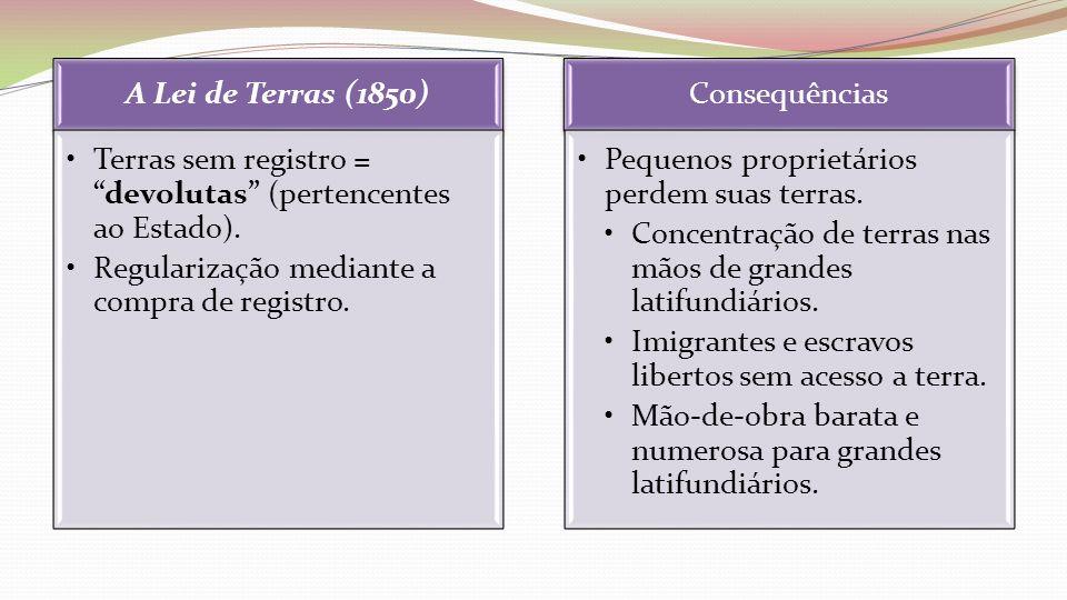 A Lei de Terras (1850) Terras sem registro = devolutas (pertencentes ao Estado). Regularização mediante a compra de registro. Consequências Pequenos p