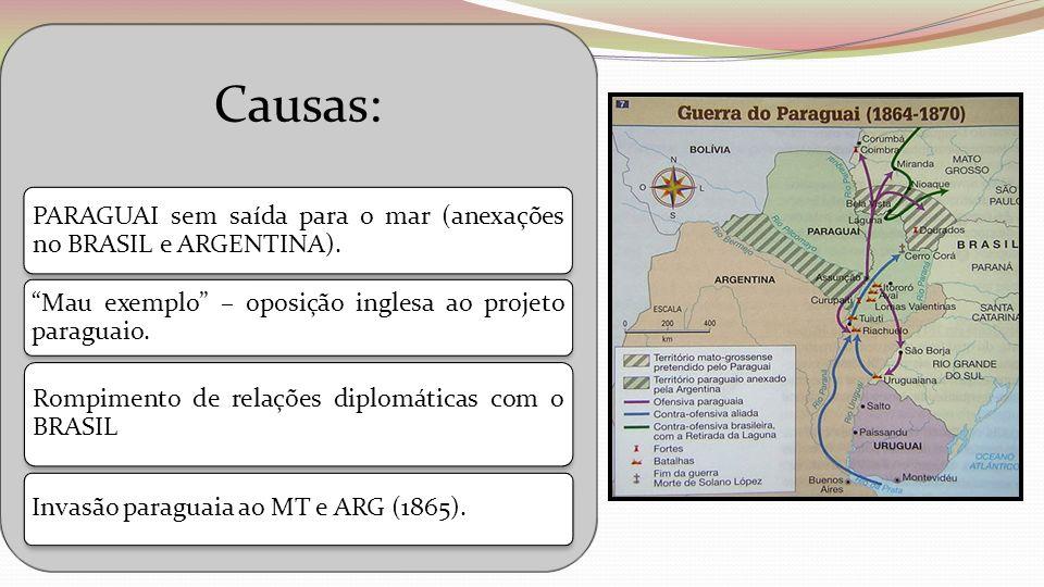 Causas: PARAGUAI sem saída para o mar (anexações no BRASIL e ARGENTINA). Mau exemplo – oposição inglesa ao projeto paraguaio. Rompimento de relações d