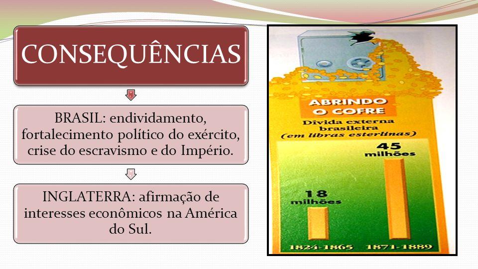CONSEQUÊNCIAS BRASIL: endividamento, fortalecimento político do exército, crise do escravismo e do Império. INGLATERRA: afirmação de interesses econôm