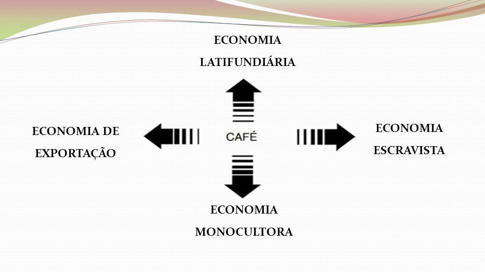 ECONOMIA DE EXPORTAÇÃO ECONOMIA MONOCULTORA ECONOMIA LATIFUNDIÁRIA ECONOMIA ESCRAVISTA