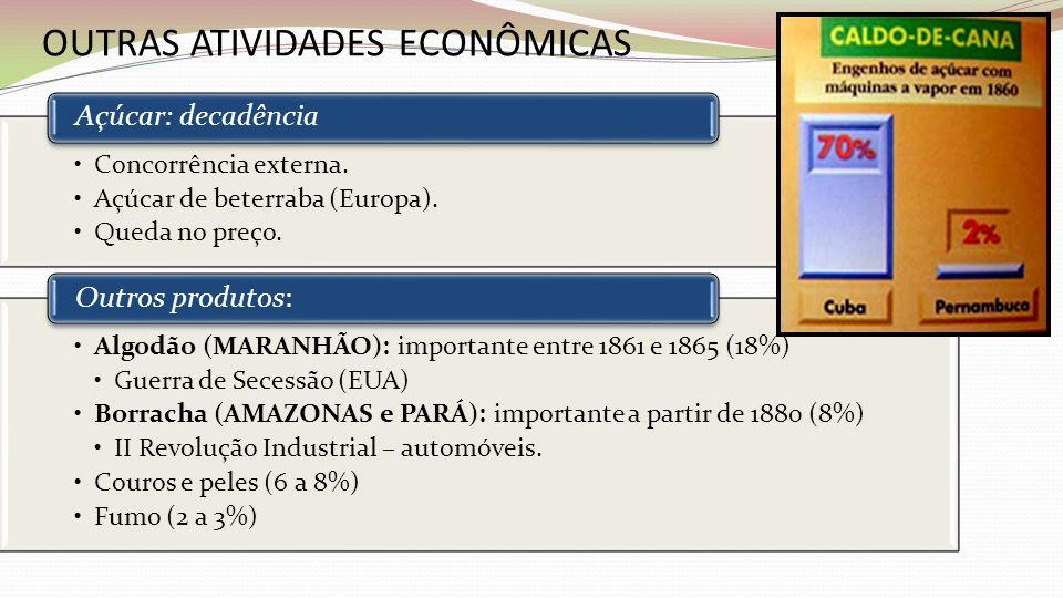 OUTRAS ATIVIDADES ECONÔMICAS Concorrência externa. Açúcar de beterraba (Europa). Queda no preço. Açúcar: decadência Algodão (MARANHÃO): importante ent