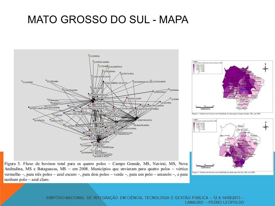 MATO GROSSO DO SUL - MAPA SIMPÓSIO NACIONAL DE INTEGRAÇÃO EM CIÊNCIA, TECNOLOGIA E GESTÃO PÚBLICA – 12 A 14/08/2013 – LANAGRO – PEDRO LEOPOLDO