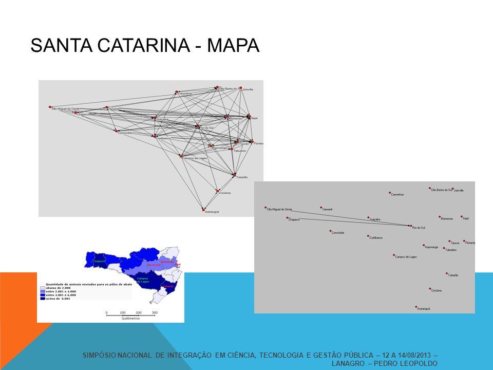 SANTA CATARINA - MAPA SIMPÓSIO NACIONAL DE INTEGRAÇÃO EM CIÊNCIA, TECNOLOGIA E GESTÃO PÚBLICA – 12 A 14/08/2013 – LANAGRO – PEDRO LEOPOLDO