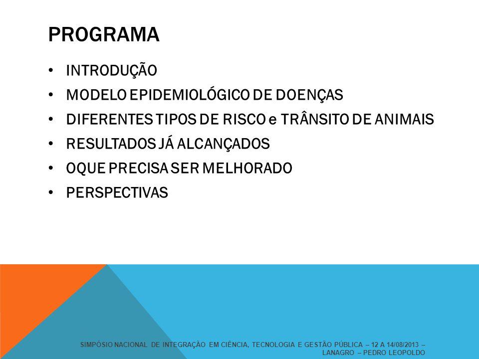 PROGRAMA INTRODUÇÃO MODELO EPIDEMIOLÓGICO DE DOENÇAS DIFERENTES TIPOS DE RISCO e TRÂNSITO DE ANIMAIS RESULTADOS JÁ ALCANÇADOS OQUE PRECISA SER MELHORA