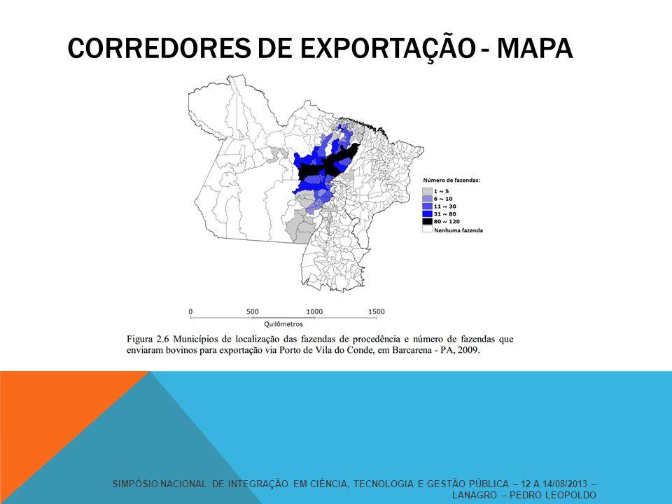 CORREDORES DE EXPORTAÇÃO - MAPA SIMPÓSIO NACIONAL DE INTEGRAÇÃO EM CIÊNCIA, TECNOLOGIA E GESTÃO PÚBLICA – 12 A 14/08/2013 – LANAGRO – PEDRO LEOPOLDO