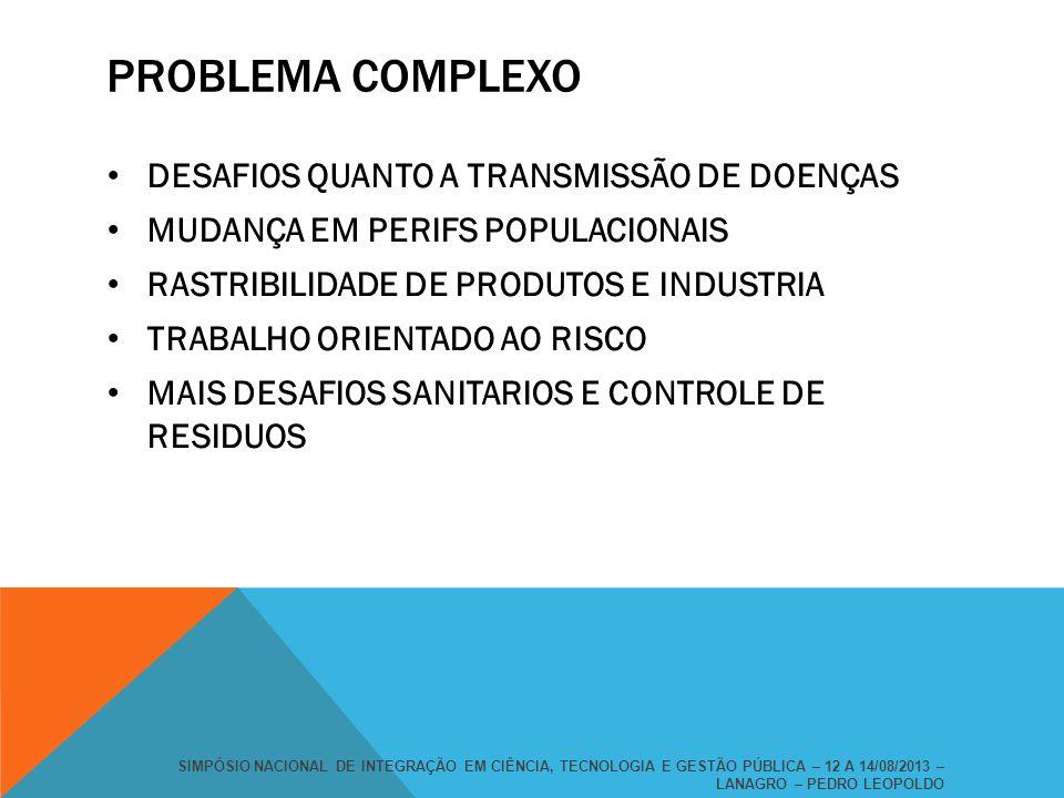 PROBLEMA COMPLEXO DESAFIOS QUANTO A TRANSMISSÃO DE DOENÇAS MUDANÇA EM PERIFS POPULACIONAIS RASTRIBILIDADE DE PRODUTOS E INDUSTRIA TRABALHO ORIENTADO A
