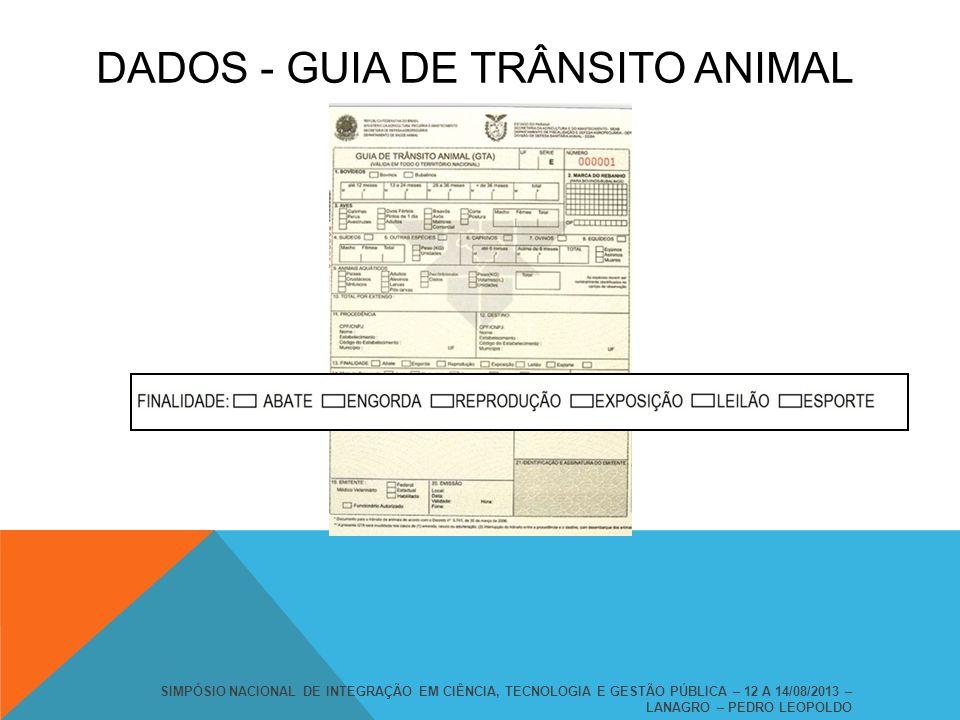 FINALIDADE, TRÂNSITO E RISCOS FINALIDADES POSSUEM DIFERENÇAS EM RISCO Abate SIMPÓSIO NACIONAL DE INTEGRAÇÃO EM CIÊNCIA, TECNOLOGIA E GESTÃO PÚBLICA – 12 A 14/08/2013 – LANAGRO – PEDRO LEOPOLDO