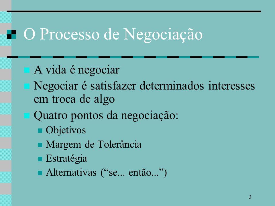 3 O Processo de Negociação A vida é negociar Negociar é satisfazer determinados interesses em troca de algo Quatro pontos da negociação: Objetivos Margem de Tolerância Estratégia Alternativas (se...