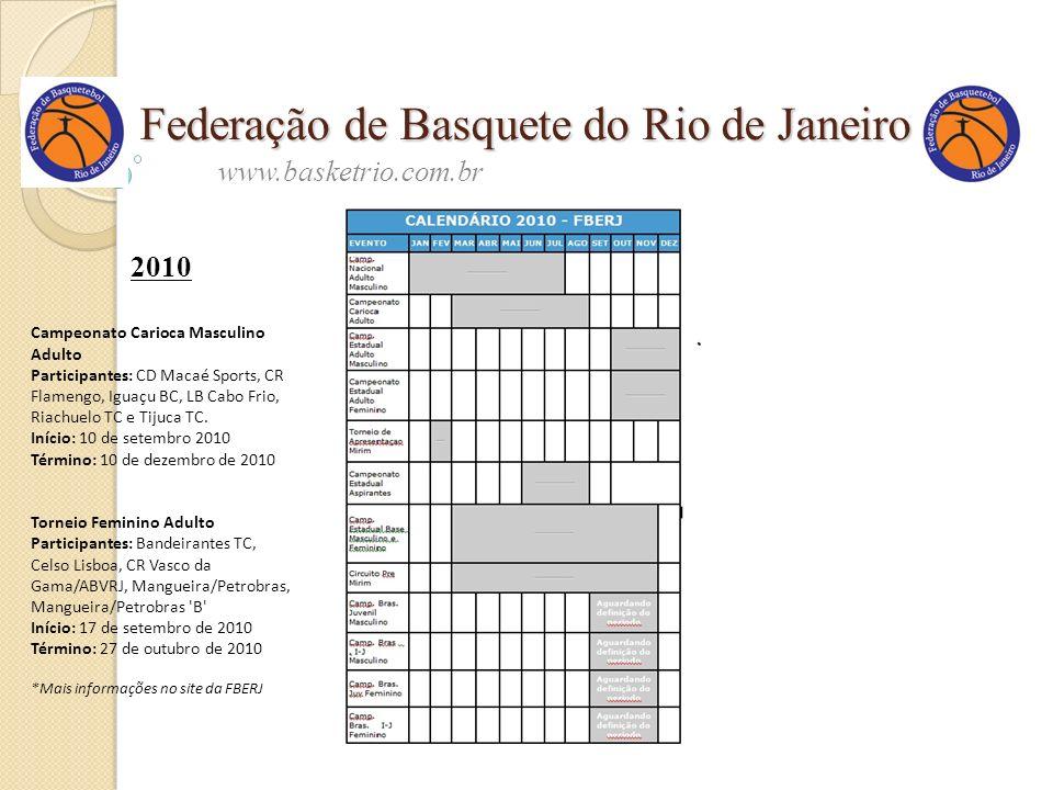 Federação de Basquete do Rio de Janeiro www.basketrio.com.br 2010 Campeonato Carioca Masculino Adulto Participantes: CD Macaé Sports, CR Flamengo, Igu